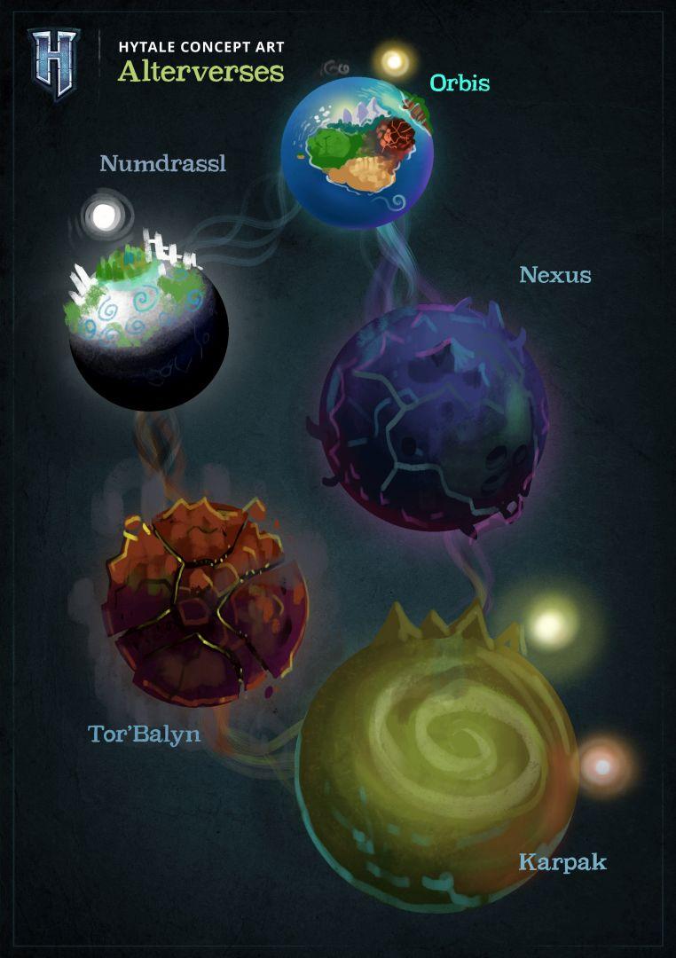 Présentations des différentes planètes d'Hytale