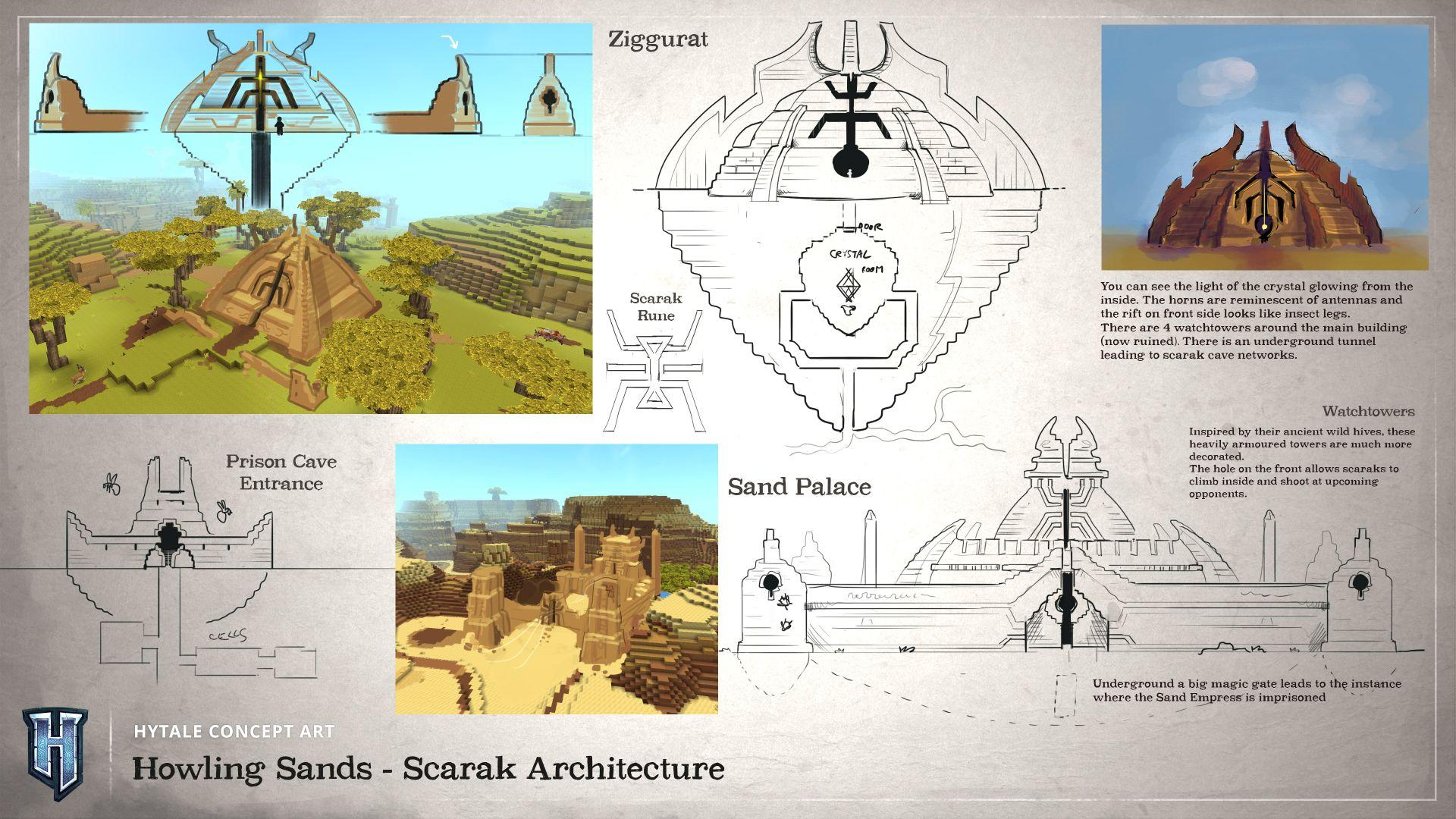Aperçu de l'architecture des constructions Scarak