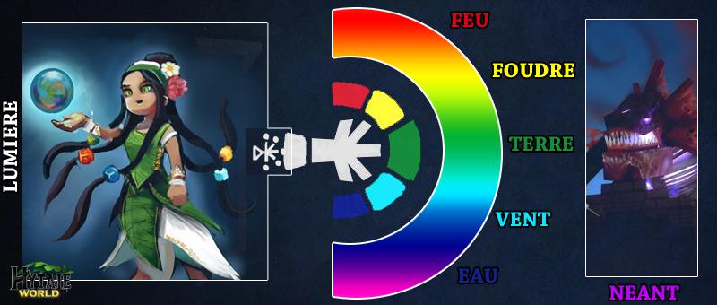 Hytale sous le prisme des couleurs