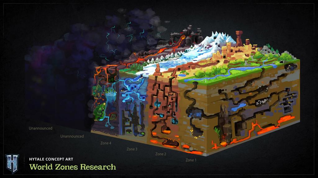 Science & Hytale : La Biogéographie ou l'étude des Biomes
